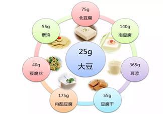 准妈妈是素食主义者怎么补充营养 素食主义准妈妈饮食建议